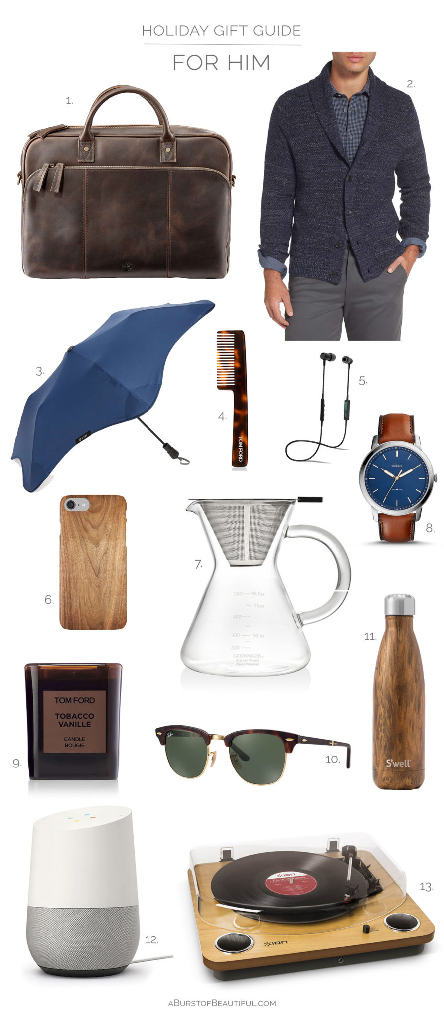 2017 Holiday Gifts | For Him