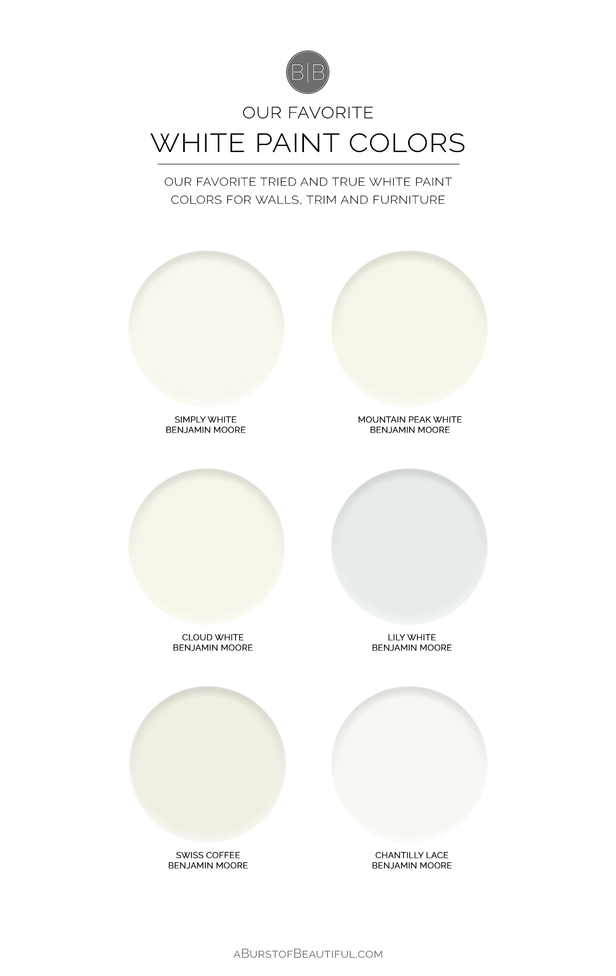 To Chat With You About Our Tried And True Favorite White Paint Colors Give A Little Bit Of Feedback On Why We Love The Shades Do